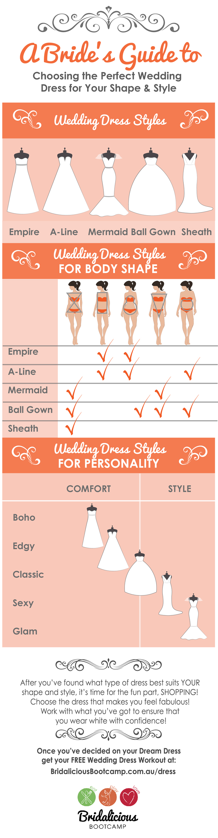How to choose the perfect wedding dress for your body type modern bridaliciousinfographic green junglespirit Gallery